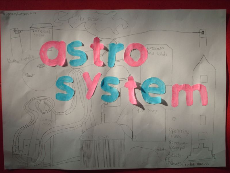 Astro Systerm Poster